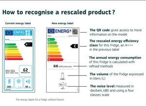 A new generation of EU energy labels